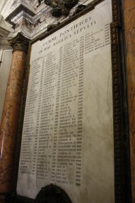 List of Popes